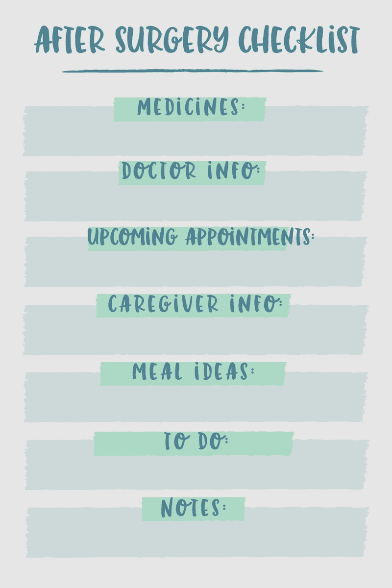 After Surgery Checklist