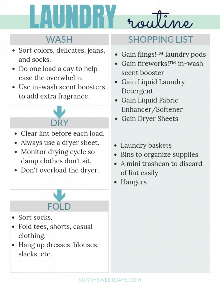 Laundry Routine Printable