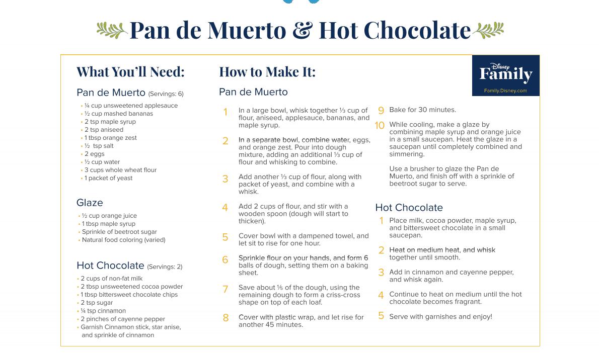 Coco Recipes